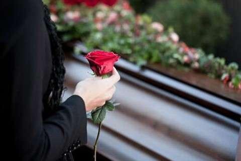 Факторы организации похорон